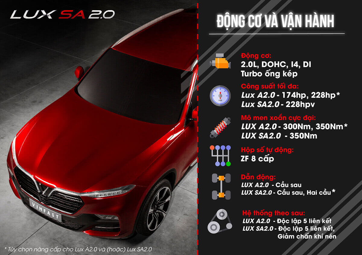 Dong Co Vinfast Lux Sa Suv 2020